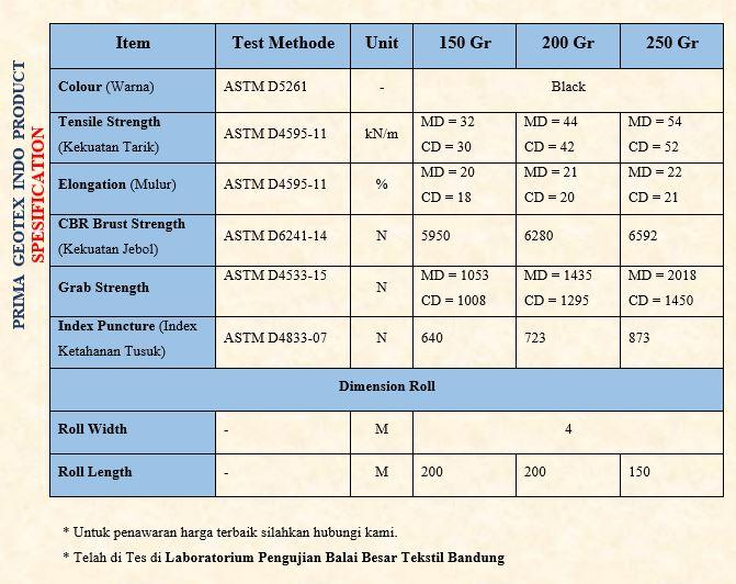 Spesifikasi geotektile woven circular