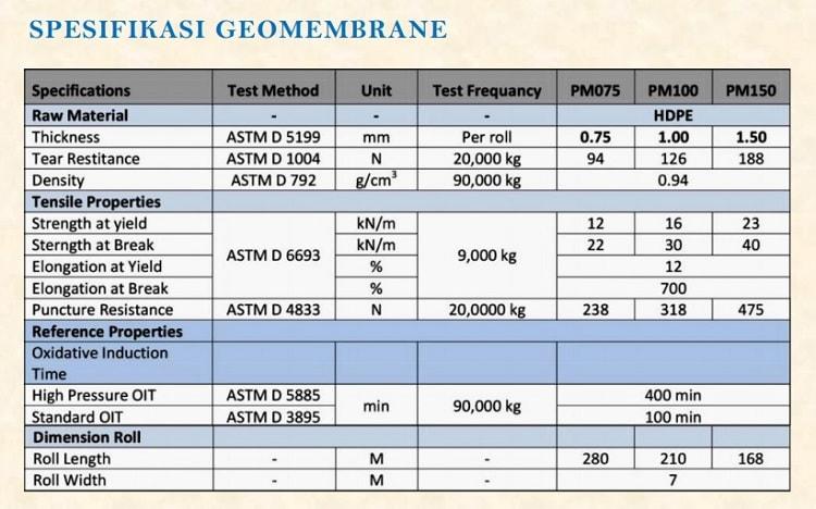 spek geomembrane